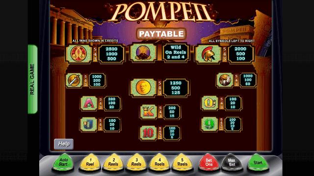Pompeii Slot Paytable Aristocrat