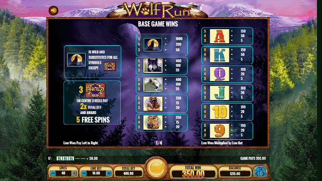 Wolf Run Paytable IGT