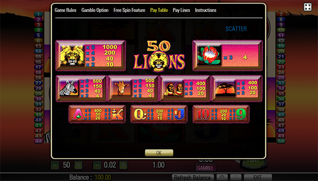 50 Lions Slot Paytable