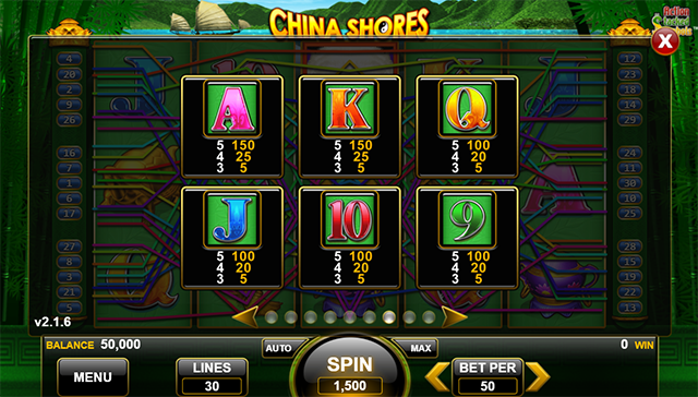 China Shores Slot Machine Paytable