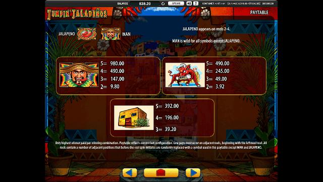 Jumpin Jalapenos Slot Paytable