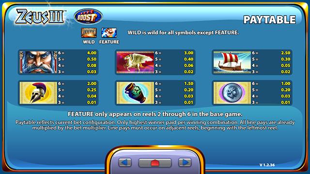 Zeus 3 Slot Paytable